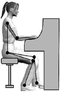 2. De lichaamshouding achter de piano en de positie van de handen
