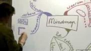 Hoe moet je een mindmap maken om slim te leren