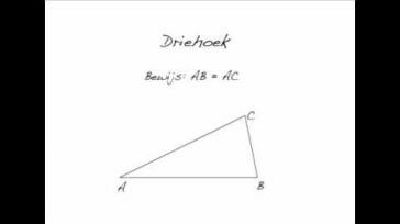 Hoe bereid ik mij voor op eindexamen Wiskunde Meetkunde